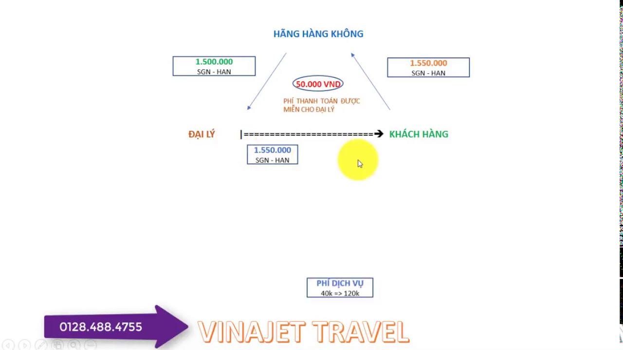 VINAJET - HOA HỒNG KHI LÀM ĐẠI LÝ VÉ MÁY BAY CẤP 2