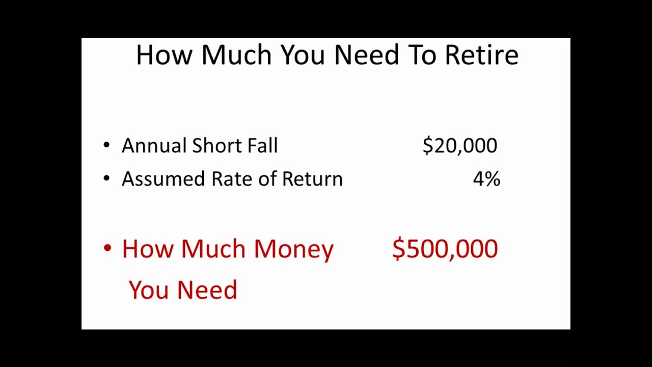 How Much Money Do You Need To Retire?