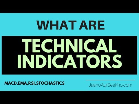 Best Technical Indicators for Intraday Trading  -  Stochastics,RSI,Moving average,MACD explained