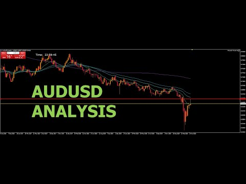 audusd-may-3-2020-analysis