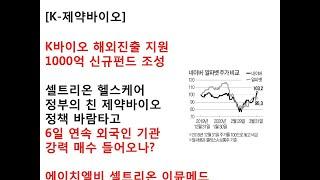 [K-제약바이오]K바이오 해외진출 지원1000억 신규펀…