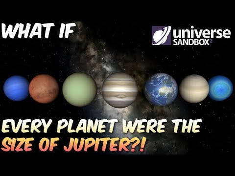 Thumbnail: What if All Planets Were The Size of Jupiter?!