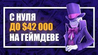 Как мы заработали на играх $42 000 в 2020 году? 🤑 Цели геймдев студии на 2021