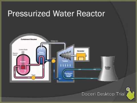 Ch  9 Applications of Nuclear Energy