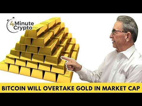 Bitcoin on Track to Replace Gold as Store of Value