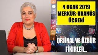 4 Ocak'ta Merkür Uranüs Üçgeni