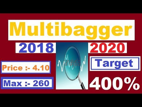 Best Penny Stock Of 2020 Penny stock below 5 rupees,multibagger penny stock || best stock