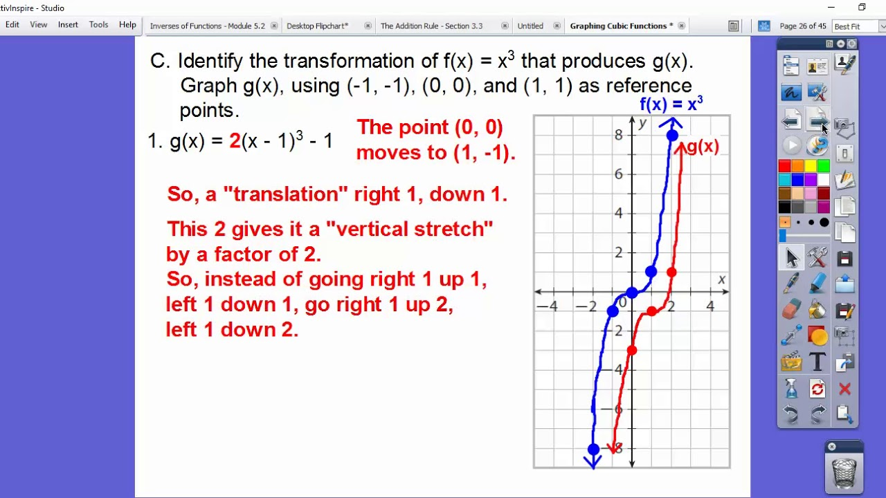 Graphing cubic functions module 53 part 1 youtube graphing cubic functions module 53 part 1 falaconquin