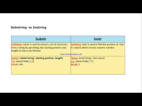 Difference Between Substring And Instring