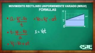 Movimiento Rectilíneo Uniformemente Variado (Fórmulas)