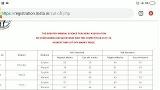 Cut off marks of class 6 homi bhabha