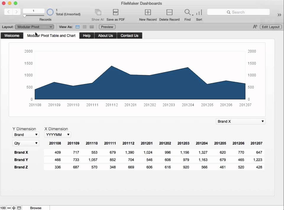 A Simple Filemaker Dashboard Youtube