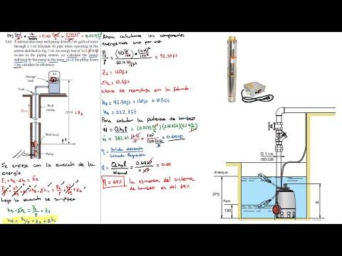 Cómo calcular la POTENCIA de una BOMBA SUMERGIBLE (con EFICIENCIA) 💦