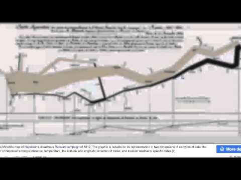 GIS and History