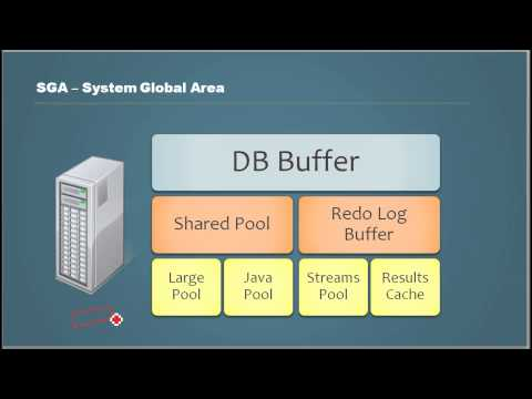 Database Tutorial  69 - SGA System Global Area of an Oracle Database - Oracle DBA Tutorial