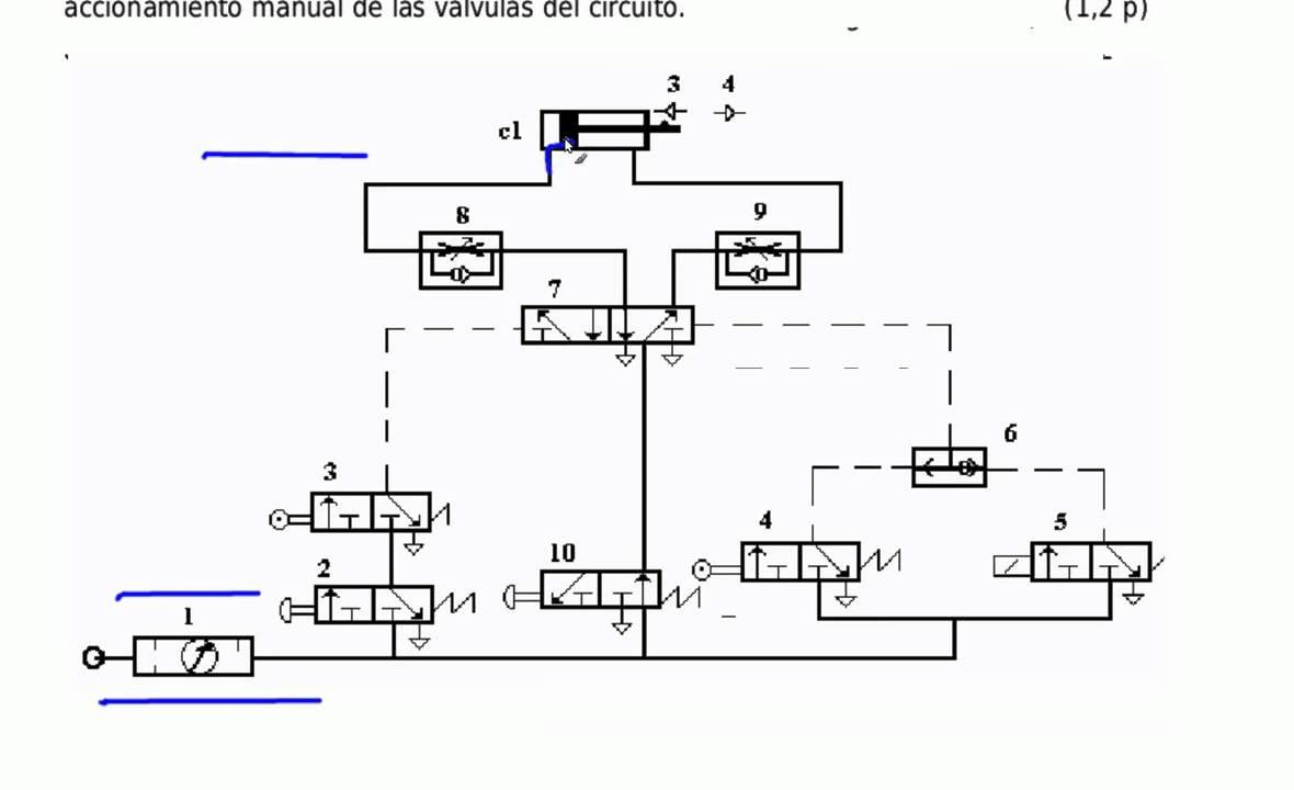 Sistemas neumaticos ejemplos