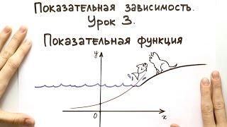 GetAClass - Показательная зависимость 3. Показательная функция