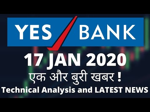 YES BANK Share Price 17 JAN 2020 | YES BANK News | YES BANK Technical Analysis