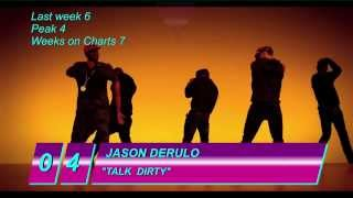 top 10 us songs charts of february 2014 week of february 15th