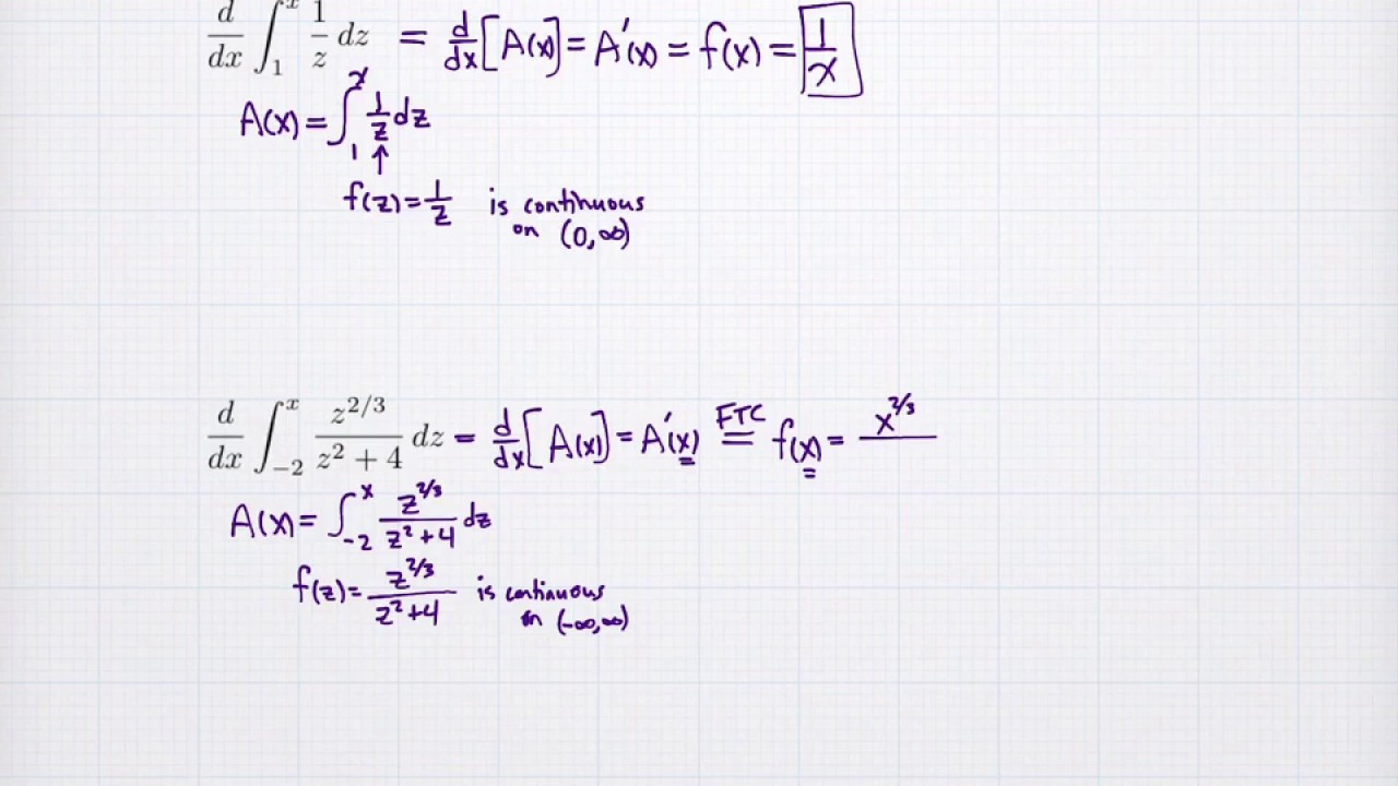 Differentiation of Definite Integrals with Variable Limits