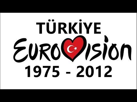 Türkiye Eurovision Müzik Evrimi | 1975 - 2012 Videografi Youtubeist