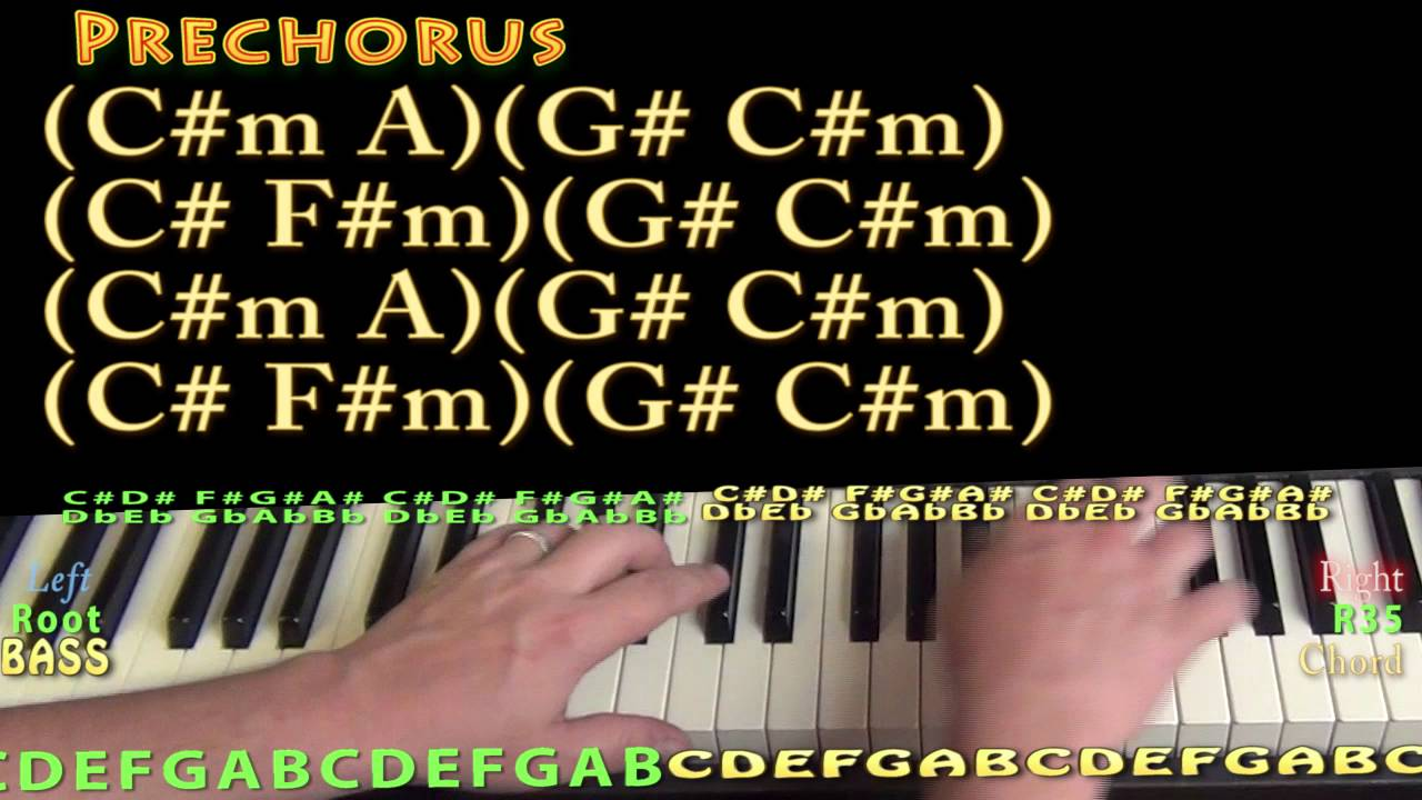 Be alright ariana grande piano lesson chord chart youtube be alright ariana grande piano lesson chord chart hexwebz Choice Image