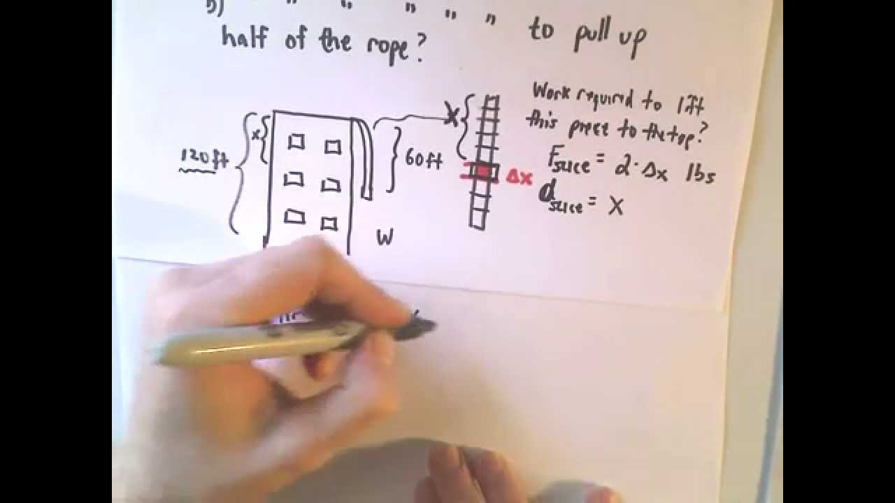 Finding Work using Calculus - The Cable/Rope Problem - YouTube