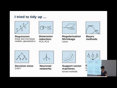Madlene Nussbaum: Mastering ML for spatial prediction I - overview and introduction in methods