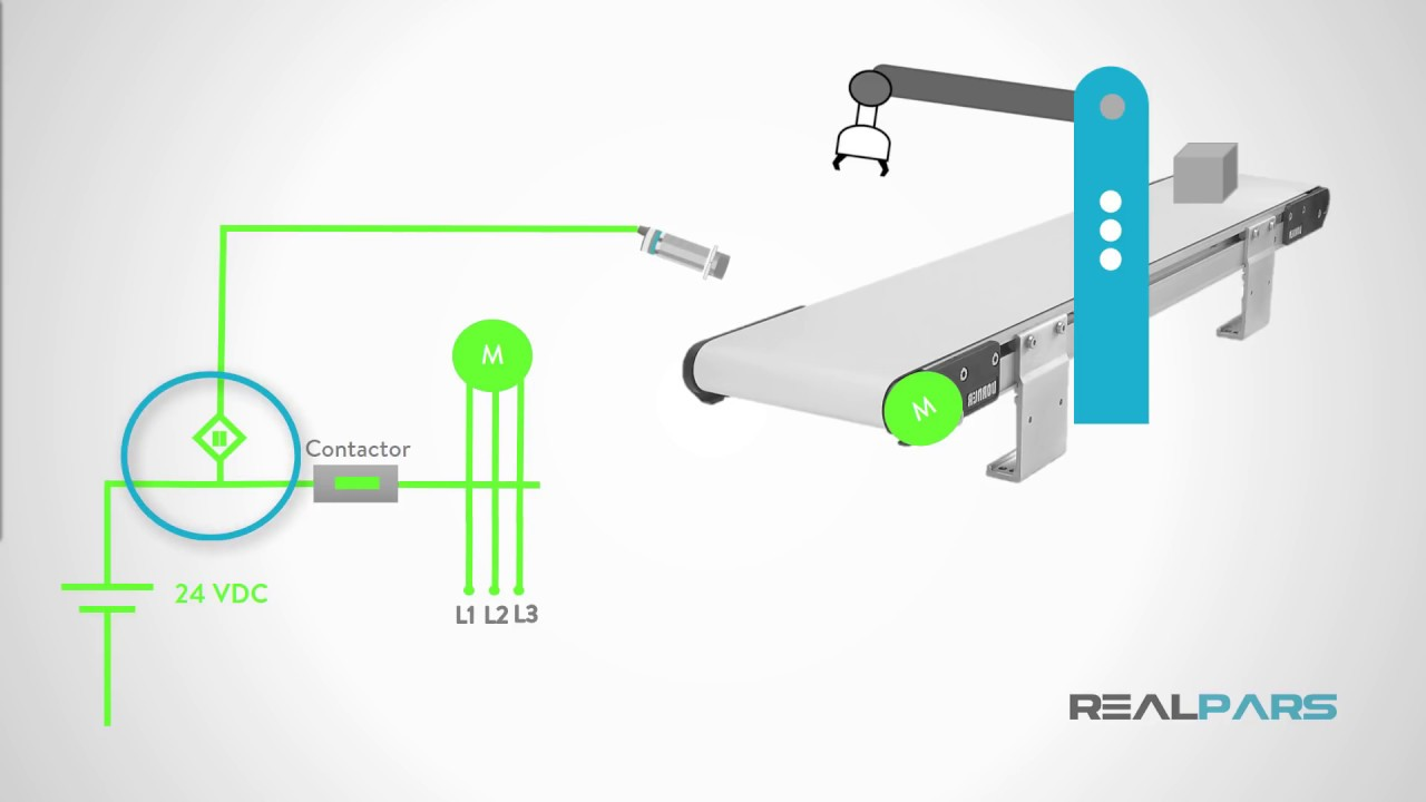 how to wire discrete dc sensors to plc part 2 plc programming 4 3 sensor wiring  [ 1280 x 720 Pixel ]