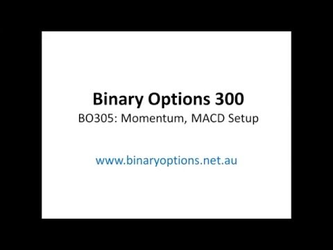 The Best MACD Entries Strategy for Binary Options Trading
