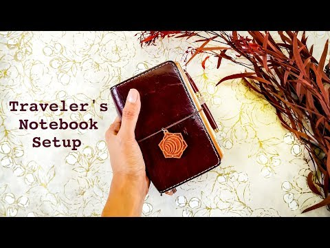 Traveler's Notebook Setup (pocket chic sparrow tour) // The Pocket Traveler
