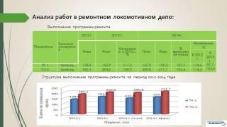 Дипломная презентация по организации оплаты труда