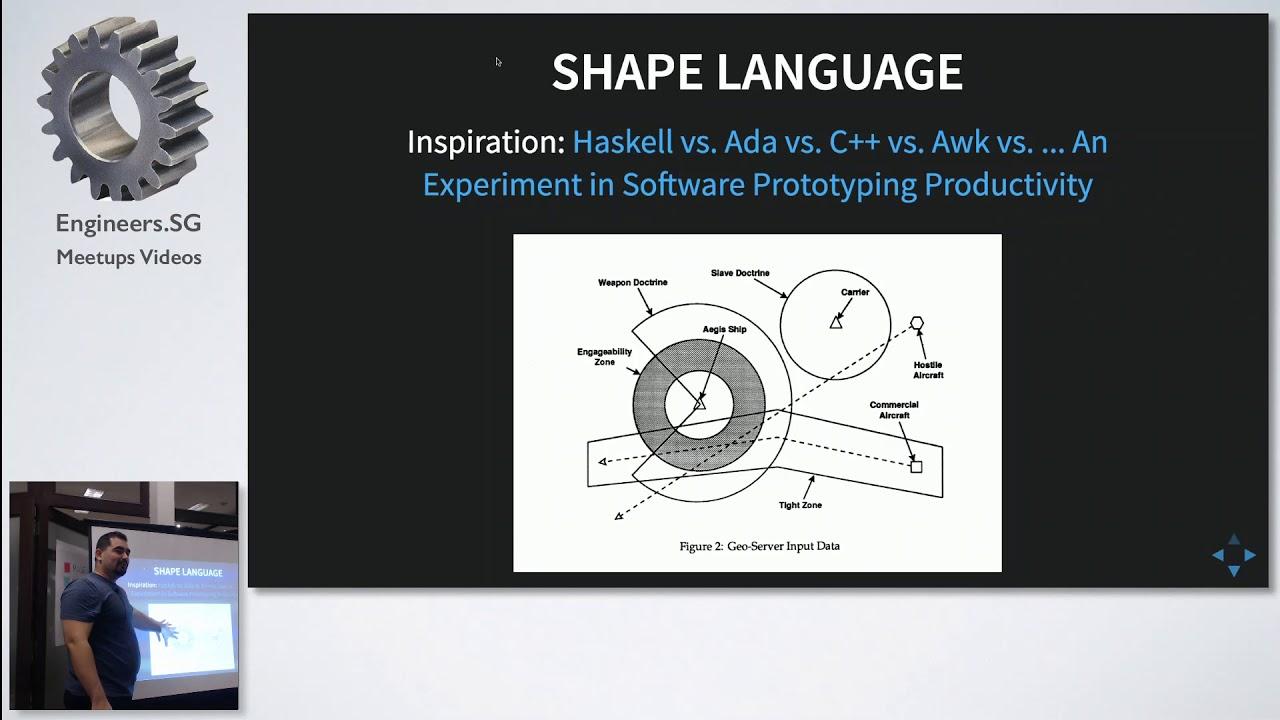 building a simple dsl in clojure singapore clojure meetup [ 1280 x 720 Pixel ]