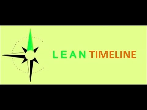 History of Lean | What you need to know for Lean Six Sigma