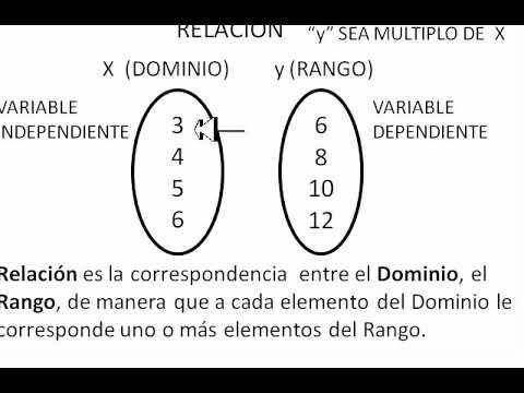 Definicion de fraccion generatriz en matematicas
