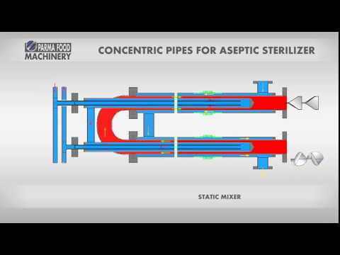 Parma Food Machinery - Video Tecnico ad uso Fiera - Concentric Pipes for Aseptic Sterilizer