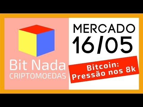 Mercado de Cripto! 16/05 Bitcoin sentindo a pressão dos 8k? / Ebay / BTC Pizza Day