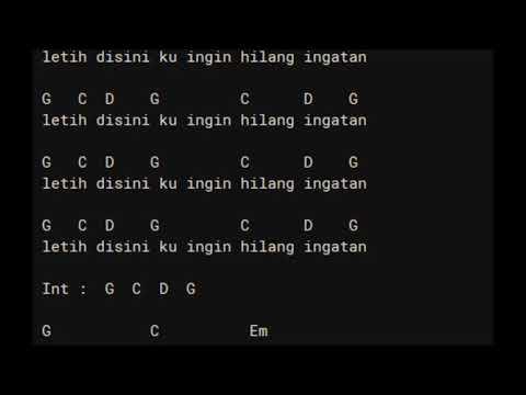 Rocket Rockers - Ingin Hilang Ingatan Chord Lirik