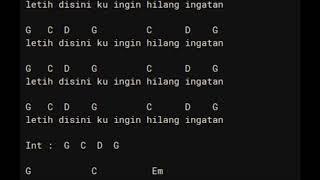 [4.67 MB] Rocket Rockers - Ingin Hilang Ingatan Chord Lirik