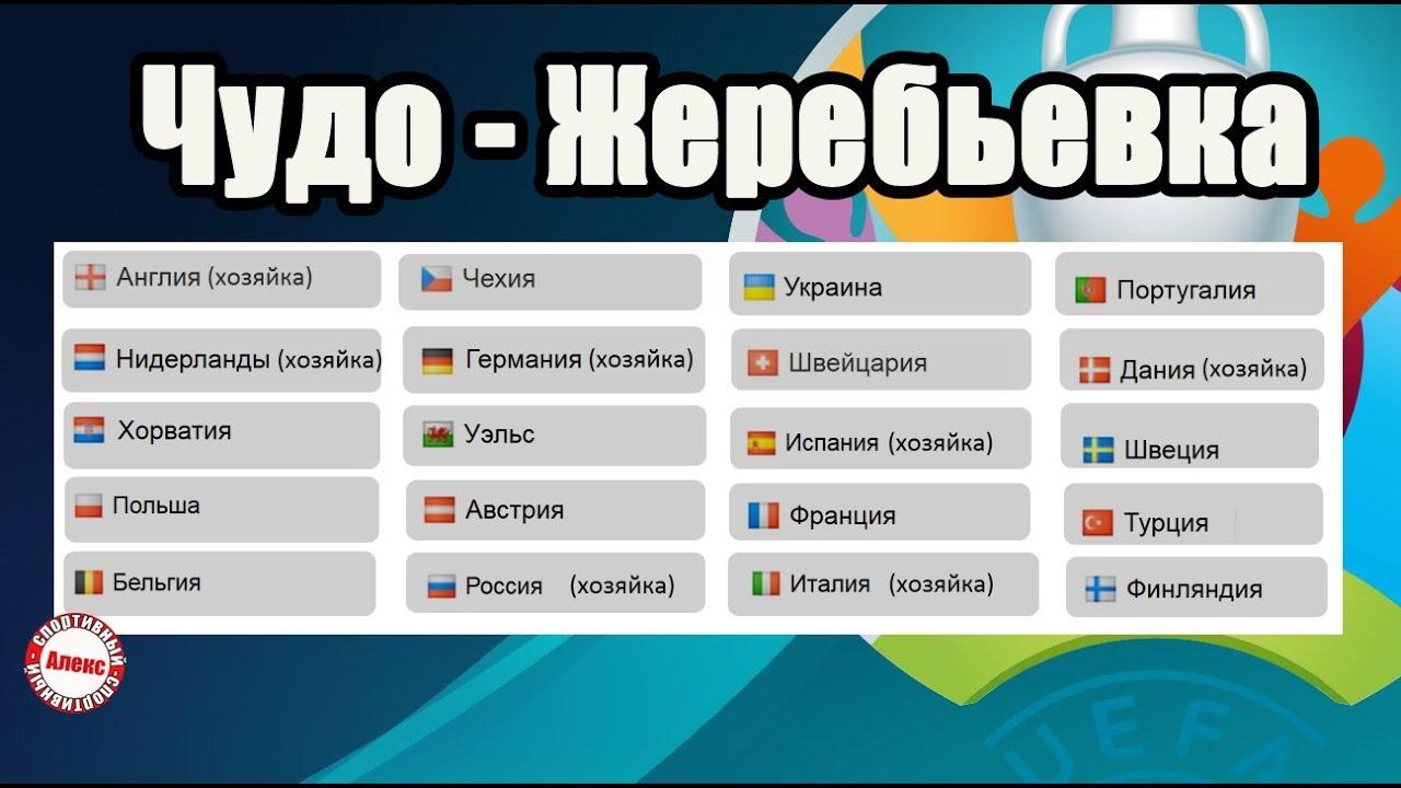 Франция, Португалия, Германия – это жесть. Чудо – жеребьевка чемпионата Европы.