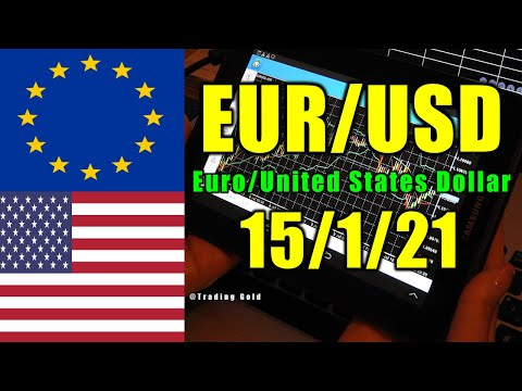 EUR/USD Daily Forex Signals tips Trading Gold Channel Videos Tip FX