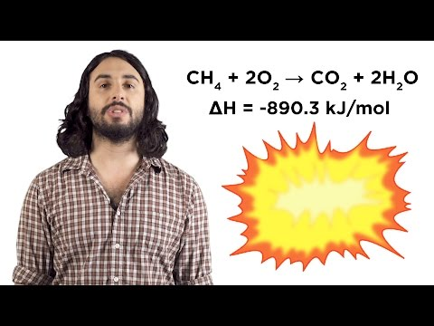 Hess's Law and Heats of Formation