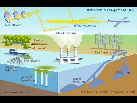 Chemtrail | Conspiracy Theories | Geo-Engineering Secrets | Chemical Rain | Military Secrets