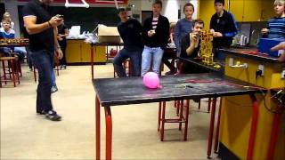 Fysik forsøg