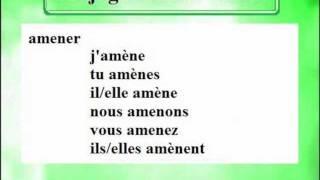 Les 1000 mots indispensables en français | Les mots les plus utilisés 1 / 12