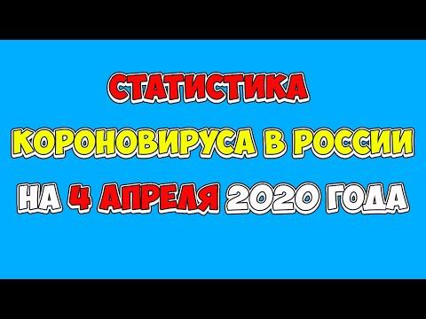 Статистика на 4 апреля 2020 года Короновируса в РОССИИ и Мире