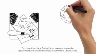 Case study: ARANZ Medical and non-tariff barriers
