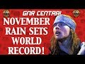 Guns N Roses News November Rain Video Sets World Record mp3