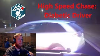 Dash Cam Footage: Diabetic Driver Swerves Across Road