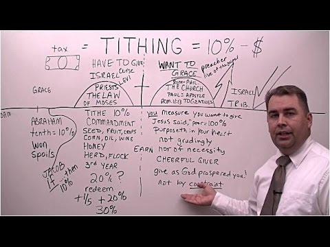 What the Bible Says About Tithing